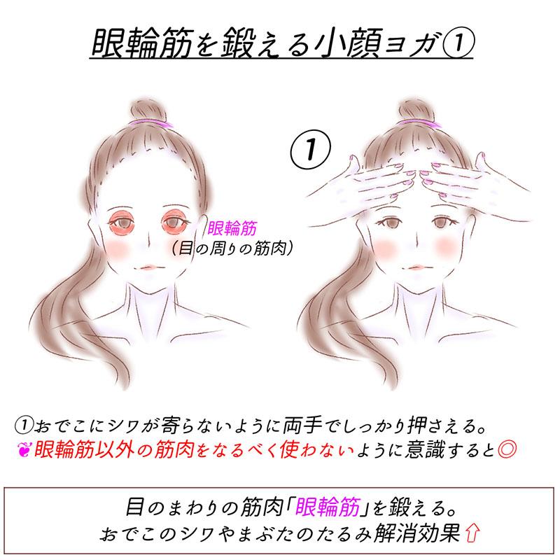 眼輪筋を鍛える小顔ヨガ_2