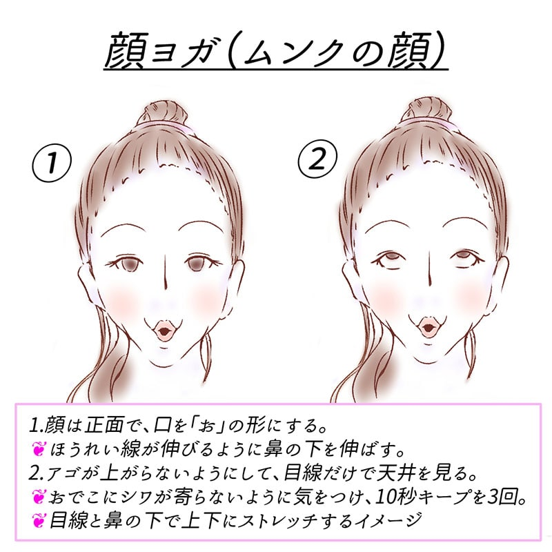 顔ヨガ(ムンクの顔)_2