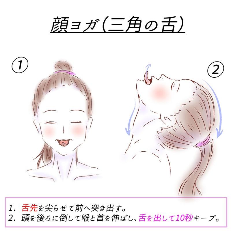 顔ヨガ(三角の舌)