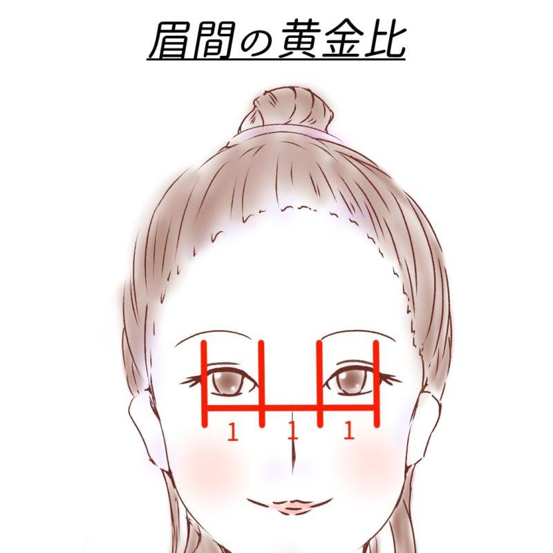 眉間の黄金比