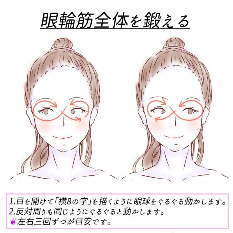 眼輪筋全体を鍛えるトレーニング2