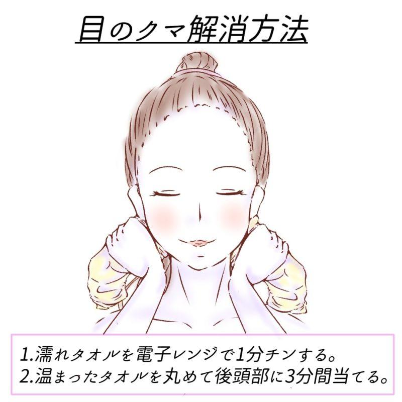 目のクマ解消方法2